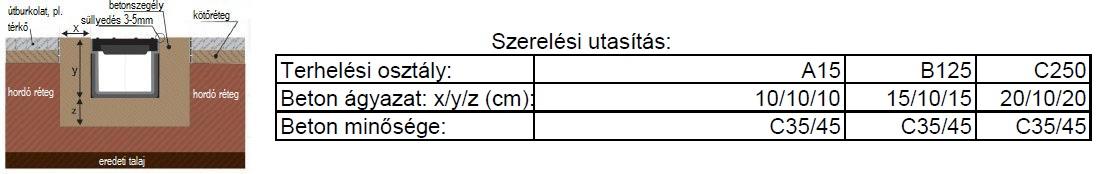 bielbet-2