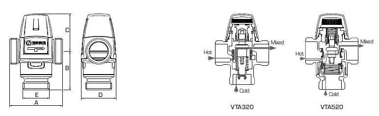 vta322-meret1
